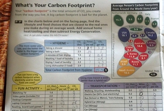 My favorite activity from the Bryce Canyon activity booklet: calculate your carbon footprint